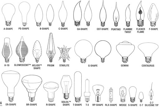 incandescent-lamp-shades